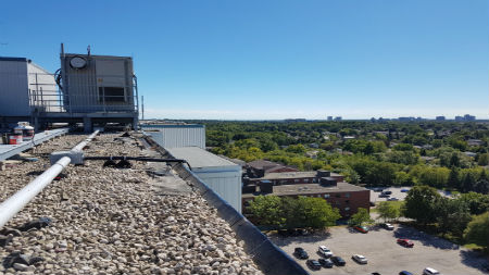 tar and gravel flat roof Cambridge Kitchener and Waterloo
